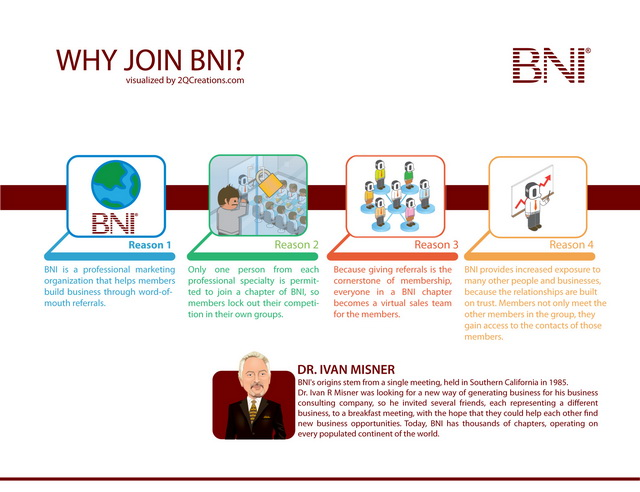 Why Join BNI?